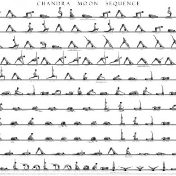 Chandra Krama Moon Sequence