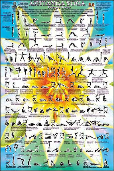 Ashtanga Lotus Flower Poster